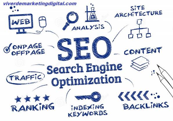 O que é SEO – Search Engine Optimization?